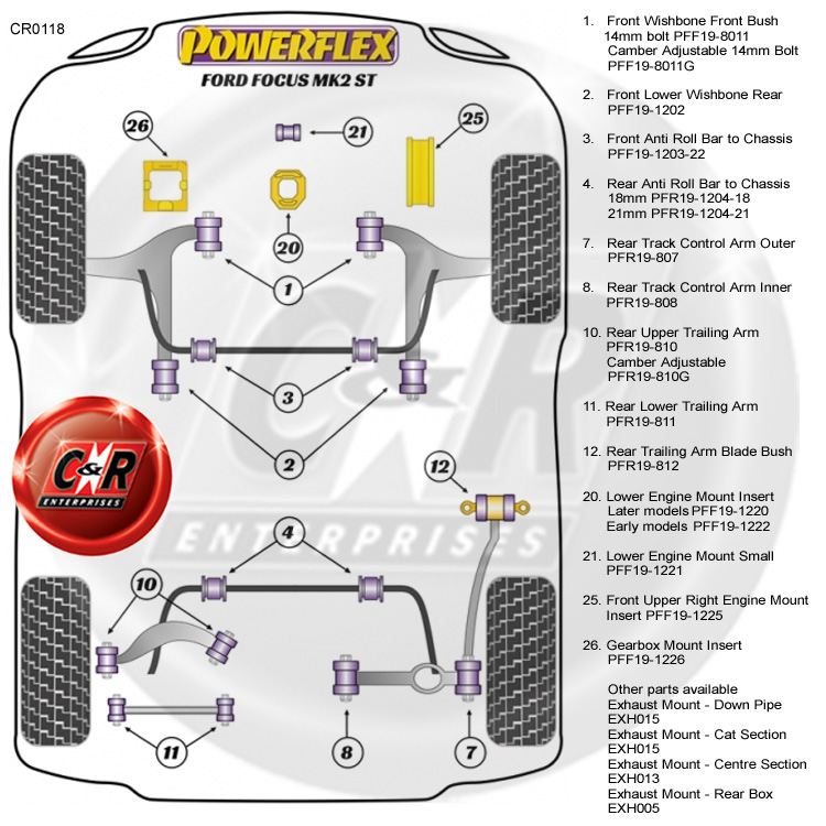 ford focus mk2 st (08-10) powerflex lower engine mount ... 2002 ford focus engine wiring diagram