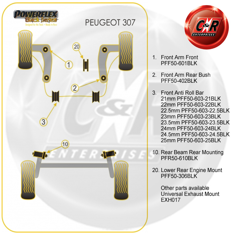 Powerflex PFF50-306BLK Bushes