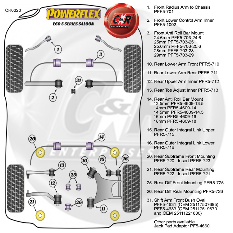 Powerflex Bushes PFR5-713