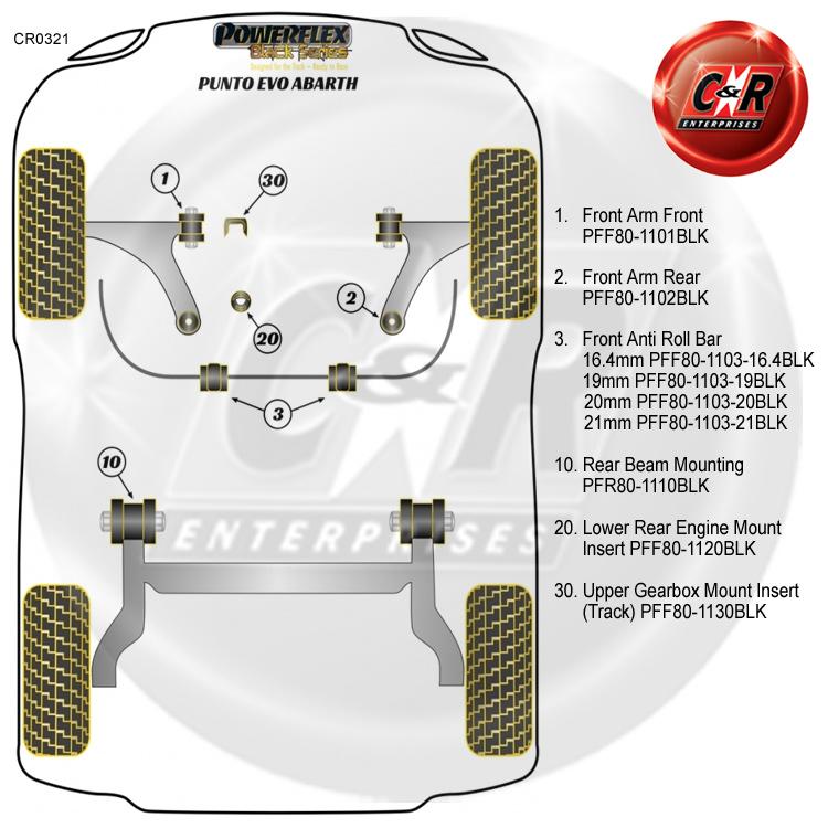 Fiat Punto Evo Abarth 09 Su Powerflex Nero Anteriore