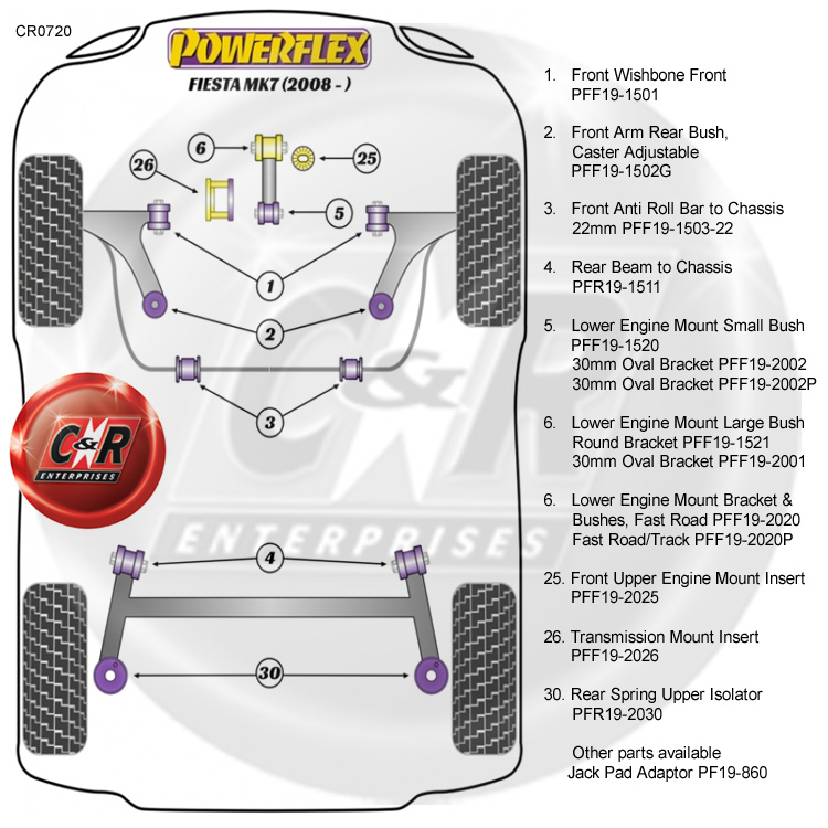 Powerflex Bushes PFR19-1511