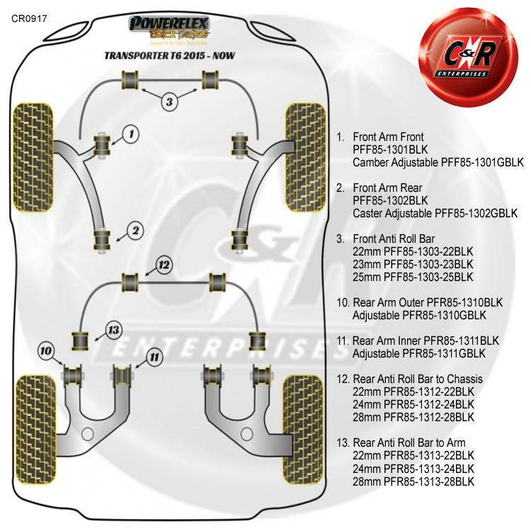 Tuning-Pro Powerflex Buchse Stabilisator vorne innen an Fahrgestell 23mm