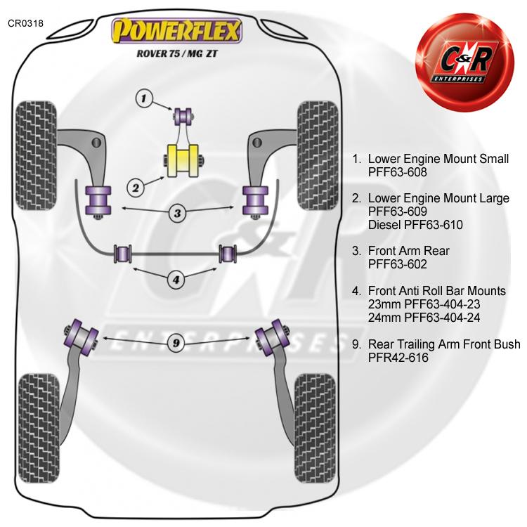 Powerflex PFF63-610 For Rover 75 MG ZT Lower Engine Mount Large Bush Diesel
