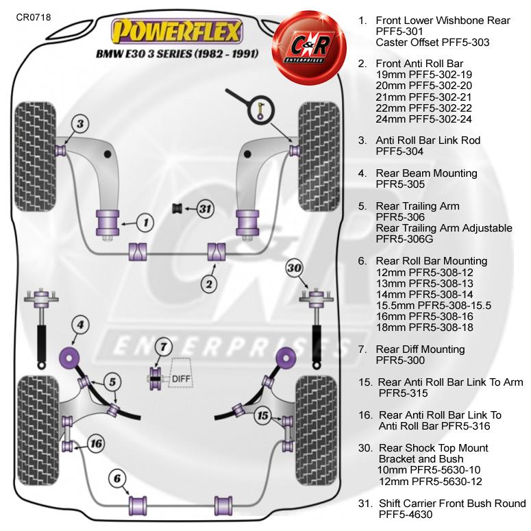 bmw e30 3 series 82 91 non front rear adjustable kit powerflex rh ebay co uk E30 325I Bagged E30