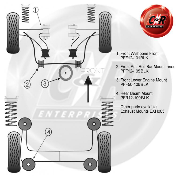 Citroen Saxo  Inc Vts  Powerflex Black Complete Bush Kit