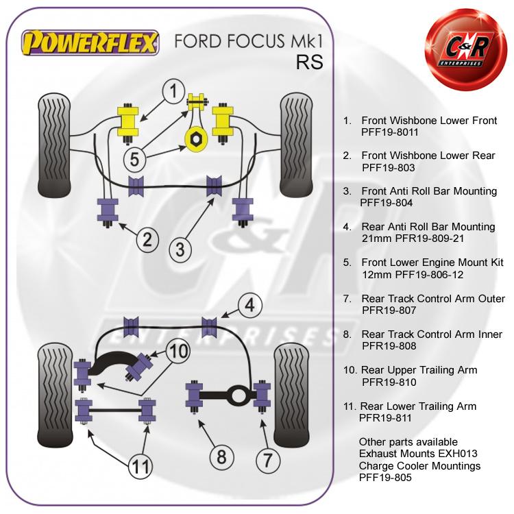 PFF19-804 Powerflex Front Anti Roll Bar Mounting Bushes ROAD SERIES 2 in Box