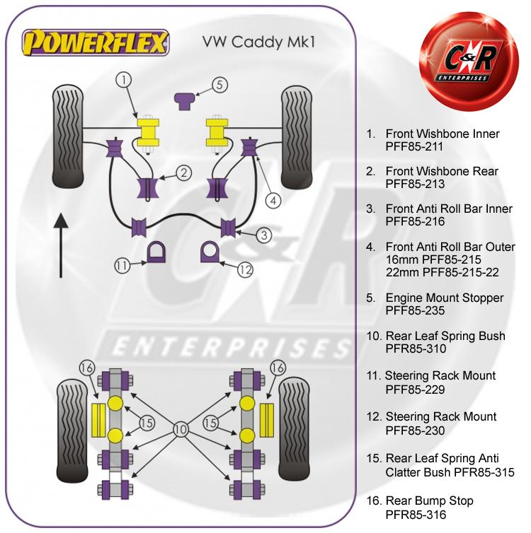 Powerflex Arrière Ressort À Lames Bush Kit pour Volkswagen Caddy Mk1 Modèles 1985-1996