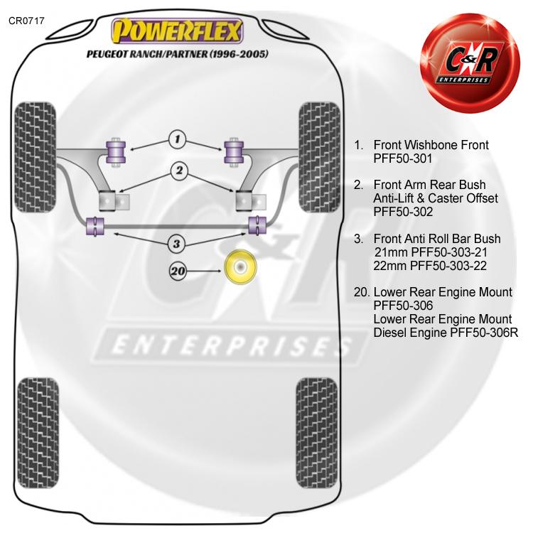 Powerflex INFERIORE POSTERIORE MOTORE MOUNT BUSH Benzina Modelli 65mm pff50-420