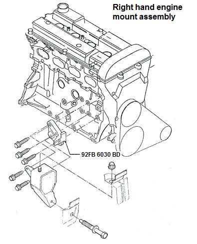Ford Zetec Engine