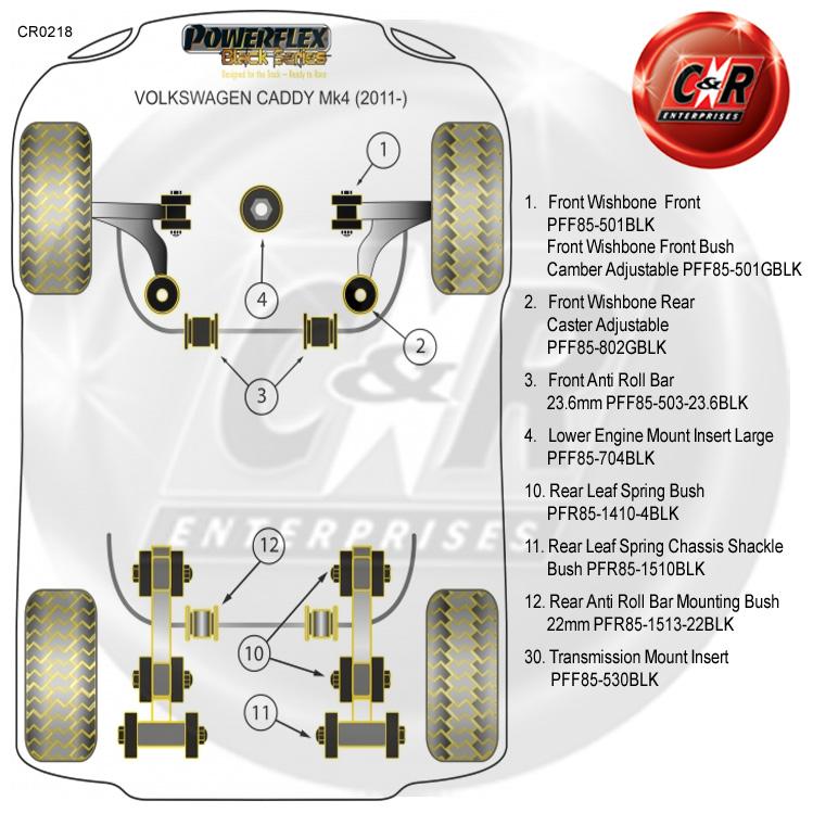 For VW Caddy MK4 06//2010 PowerFlex Rear Leaf Spring Chassis Shackle Bush