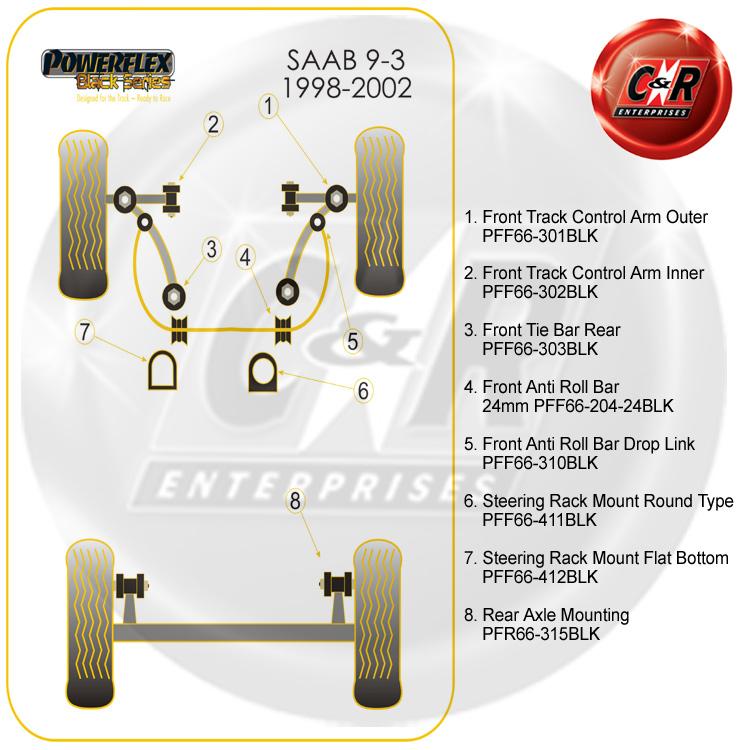 SAAB 9-3 98-02 PFF66-310BLK POWERFLEX BLACK SERIES FRONT ARB BAR DROP LINK BUSH