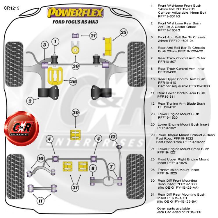 Ford Focus Mk3 Rs  11 On  Powerflex Lower Engine Mount Small Bush Pff19