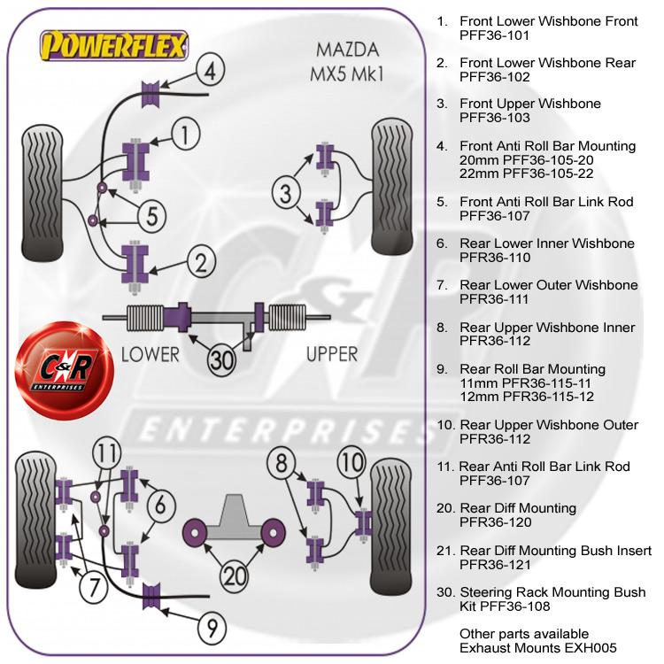 Mazda MX-5 Mk1 89-98 Powerflex Front Lower Wishbone buissons PFF36-101//PFF36-102